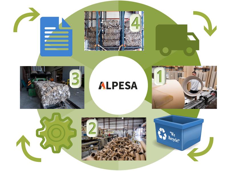 Proceso reciclado Alpesa