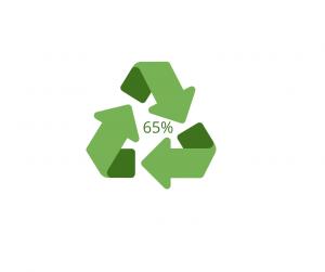 contenido de reciclado 2